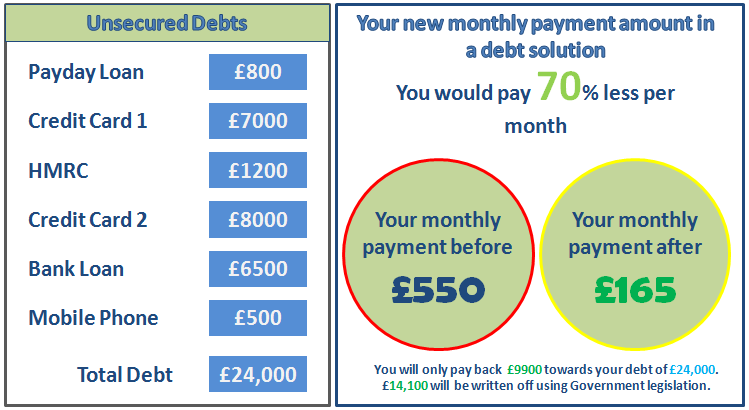 Payday loans for blacklisted no paperwork photo 1